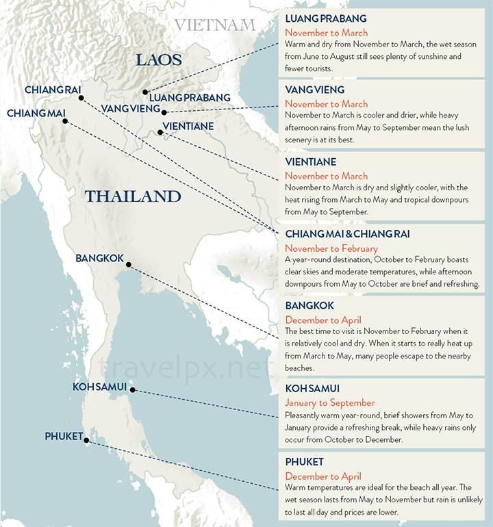 Thailand, Lao - travelpx.net